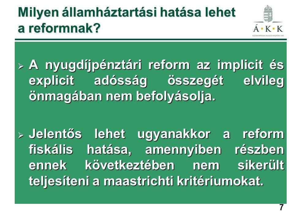 7 Milyen államháztartási hatása lehet a reformnak?  A nyugdíjpénztári reform az implicit és explicit adósság összegét elvileg önmagában nem befolyáso
