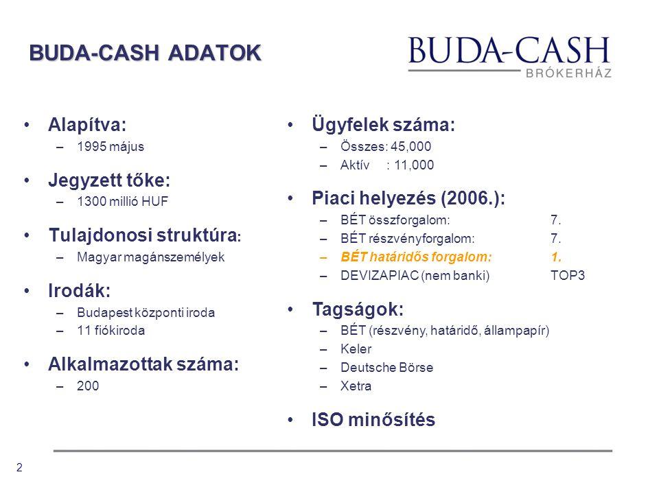 1 Devizapiac, főbb irányok és kereskedési stratégiák Budapest 2007. április 12.