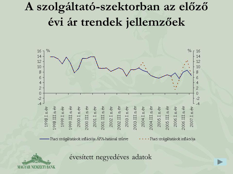 A szolgáltató-szektorban az előző évi ár trendek jellemzőek évesített negyedéves adatok