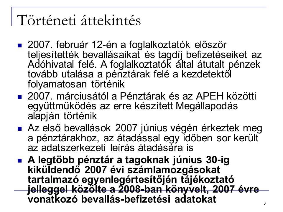 3 2007.