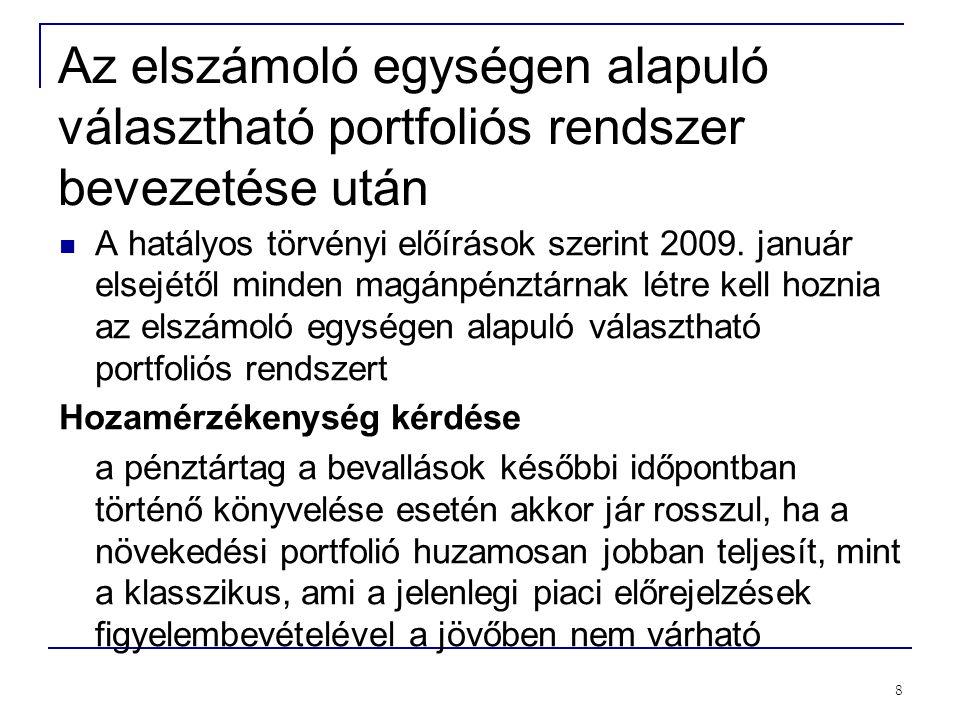 8 Az elszámoló egységen alapuló választható portfoliós rendszer bevezetése után A hatályos törvényi előírások szerint 2009.