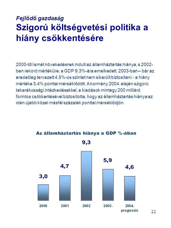 22 Fejlődő gazdaság Szigorú költségvetési politika a hiány csökkentésére 2000-től ismét növekedésnek indult az államháztartás hiánya, s 2002- ben rekord mértékűre, a GDP 9,3%-ára emelkedett.