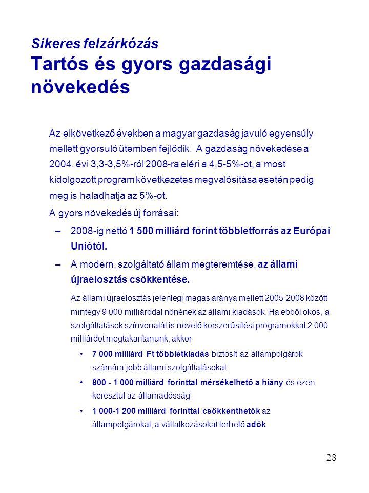 28 Sikeres felzárkózás Tartós és gyors gazdasági növekedés Az elkövetkező években a magyar gazdaság javuló egyensúly mellett gyorsuló ütemben fejlődik
