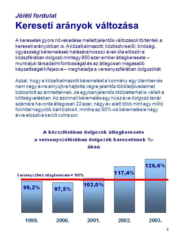 4 Jóléti fordulat Kereseti arányok változása A keresetek gyors növekedése mellett jelentős változások történtek a kereseti arányokban is.