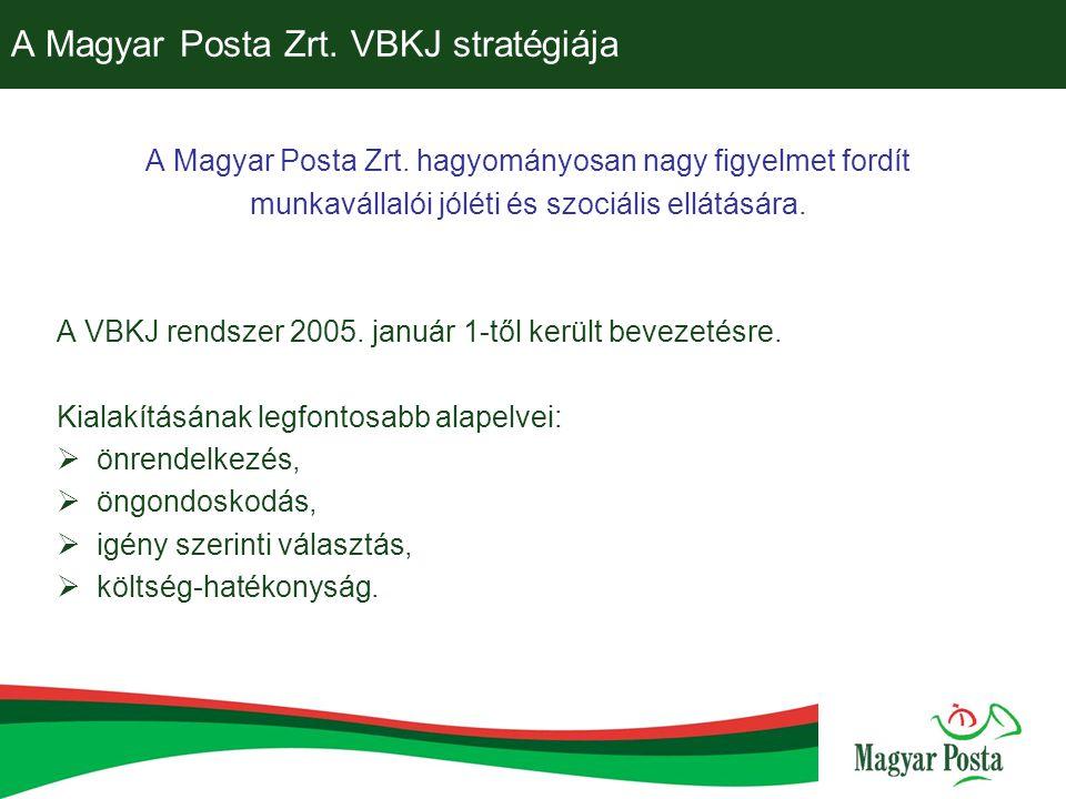 A Magyar Posta Zrt. VBKJ stratégiája A Magyar Posta Zrt. hagyományosan nagy figyelmet fordít munkavállalói jóléti és szociális ellátására. A VBKJ rend