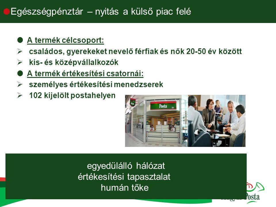  Egészségpénztár – nyitás a külső piac felé  A termék célcsoport:  családos, gyerekeket nevelő férfiak és nők 20-50 év között  kis- és középvállal