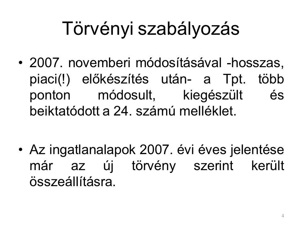 Törvényi szabályozás 2007. novemberi módosításával -hosszas, piaci(!) előkészítés után- a Tpt. több ponton módosult, kiegészült és beiktatódott a 24.