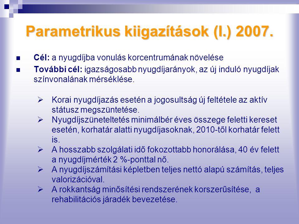 Parametrikus kiigazítások (I.) 2007.