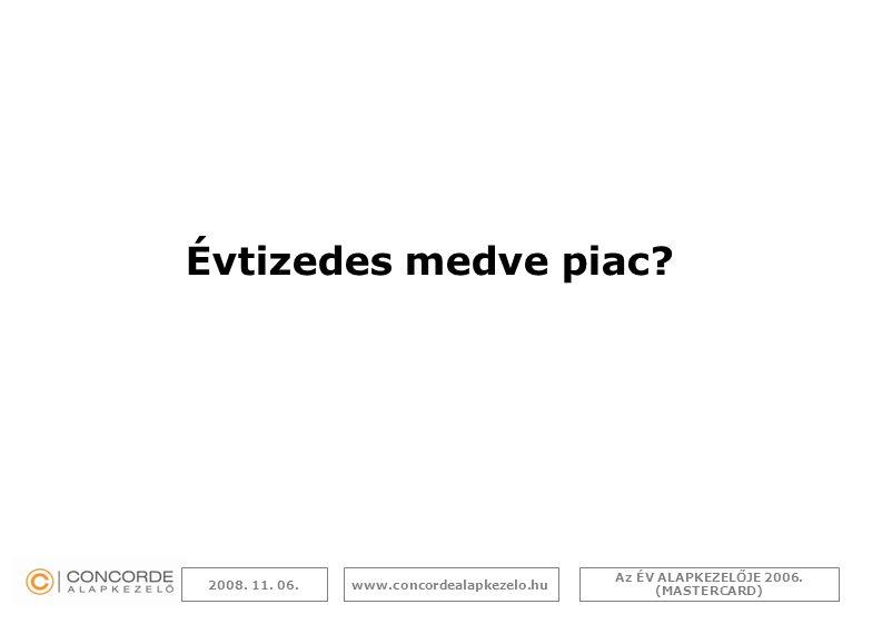 Az ÉV ALAPKEZELŐJE 2006. (MASTERCARD) www.concordealapkezelo.hu2008. 11. 06. Évtizedes medve piac