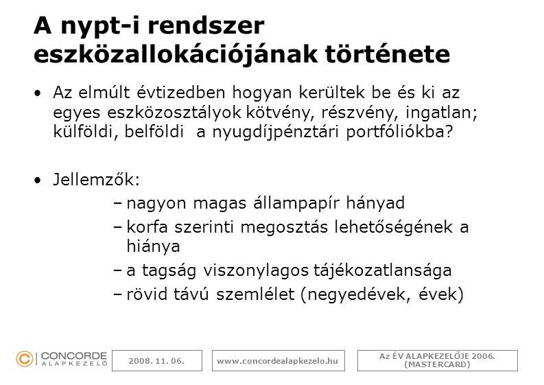 Az ÉV ALAPKEZELŐJE 2006. (MASTERCARD) www.concordealapkezelo.hu2008.
