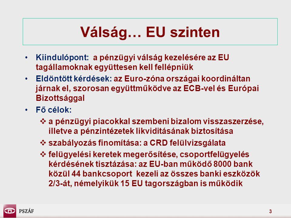 3 Válság… EU szinten Kiindulópont: a pénzügyi válság kezelésére az EU tagállamoknak együttesen kell fellépniük Eldöntött kérdések: az Euro-zóna ország