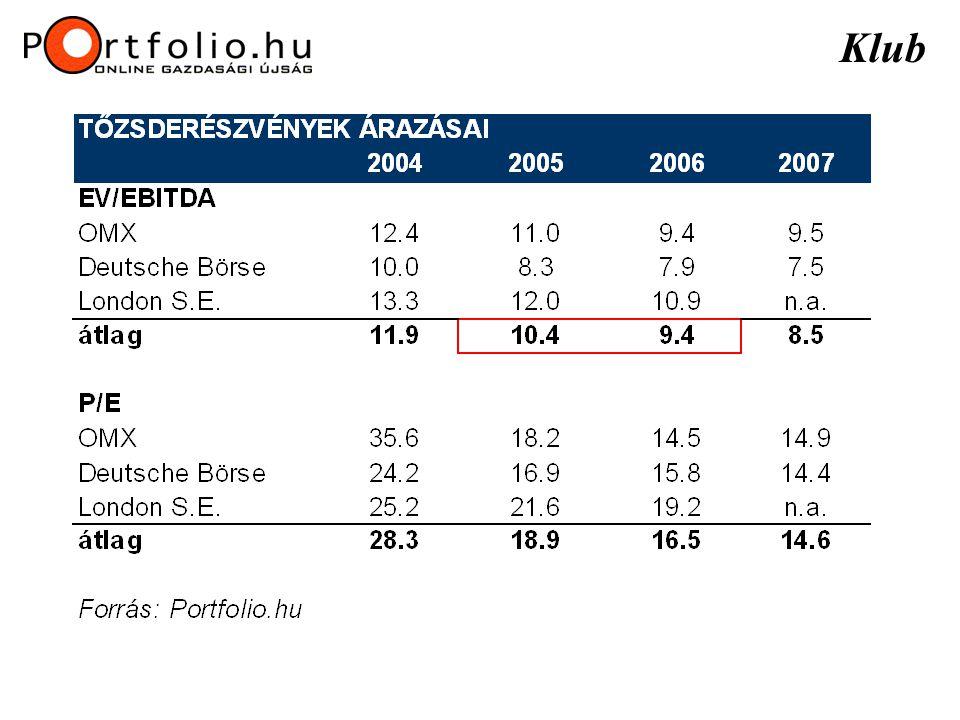 A magyar nyugdíjrendszer pillérei A NYUGDÍJRENDSZER ELEMEI 1998-tól 1.