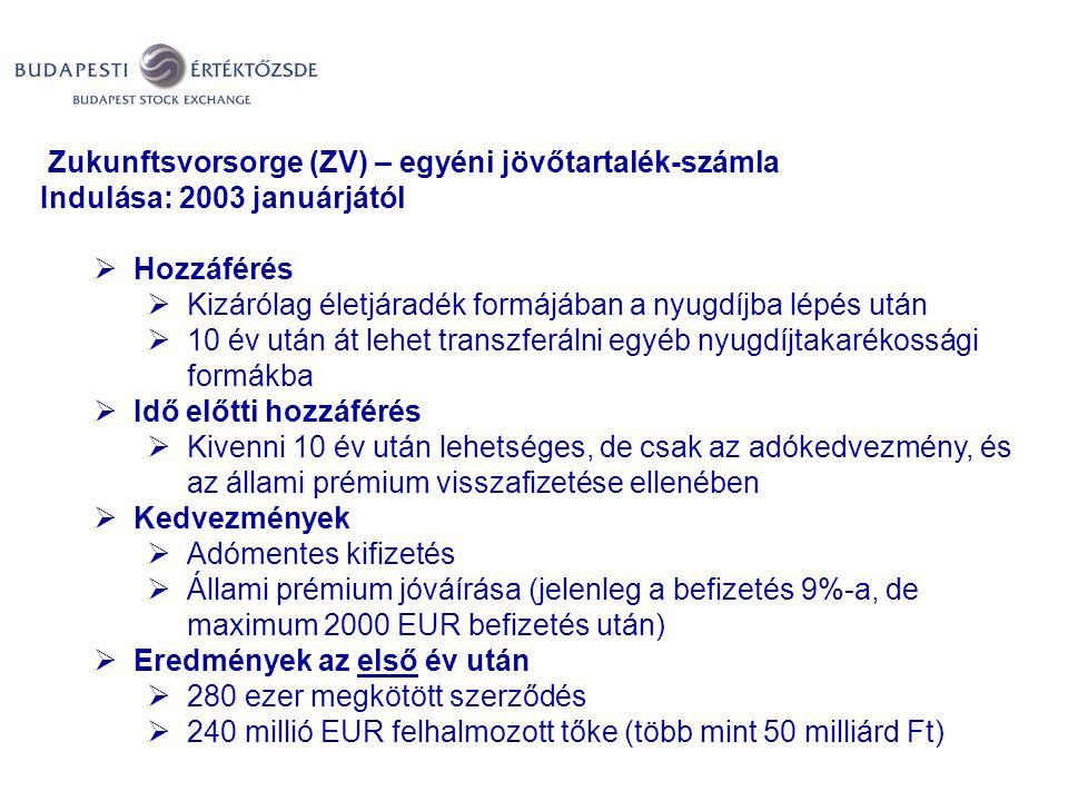 Hasonló megoldások a világban: AUSZTRIA Zukunftsvorsorge (ZV) – egyéni jövőtartalék-számla Indulása: 2003 januárjától  Hozzáférés  Kizárólag életjáradék formájában a nyugdíjba lépés után  10 év után át lehet transzferálni egyéb nyugdíjtakarékossági formákba  Idő előtti hozzáférés  Kivenni 10 év után lehetséges, de csak az adókedvezmény, és az állami prémium visszafizetése ellenében  Kedvezmények  Adómentes kifizetés  Állami prémium jóváírása (jelenleg a befizetés 9%-a, de maximum 2000 EUR befizetés után)  Eredmények az első év után  280 ezer megkötött szerződés  240 millió EUR felhalmozott tőke (több mint 50 milliárd Ft)