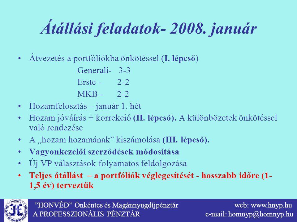"""""""HONVÉD"""" Önkéntes és Magánnyugdíjpénztár web: www.hnyp.hu A PROFESSZIONÁLIS PÉNZTÁR e-mail: homnyp@homnyp.hu Átállási feladatok- 2008. január Átvezeté"""