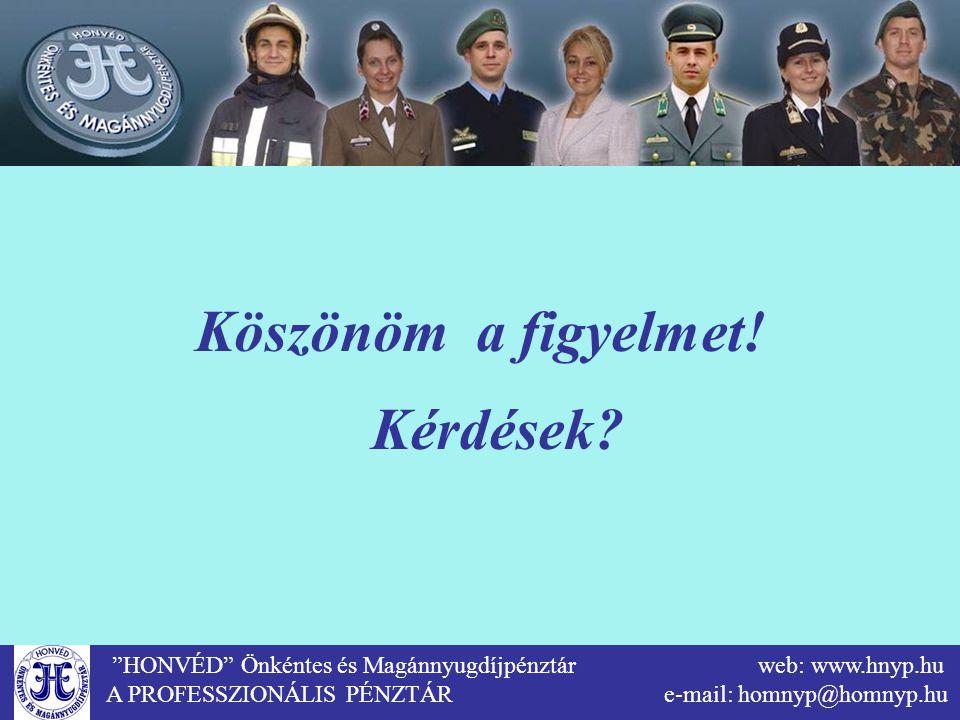 """""""HONVÉD"""" Önkéntes és Magánnyugdíjpénztár web: www.hnyp.hu A PROFESSZIONÁLIS PÉNZTÁR e-mail: homnyp@homnyp.hu Köszönöm a figyelmet! Kérdések?"""