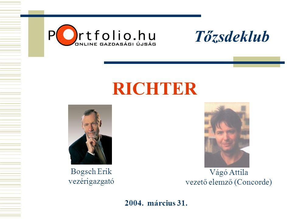 Tőzsdeklub RICHTER 2004. március 31. Bogsch Erik vezérigazgató Vágó Attila vezető elemző (Concorde)