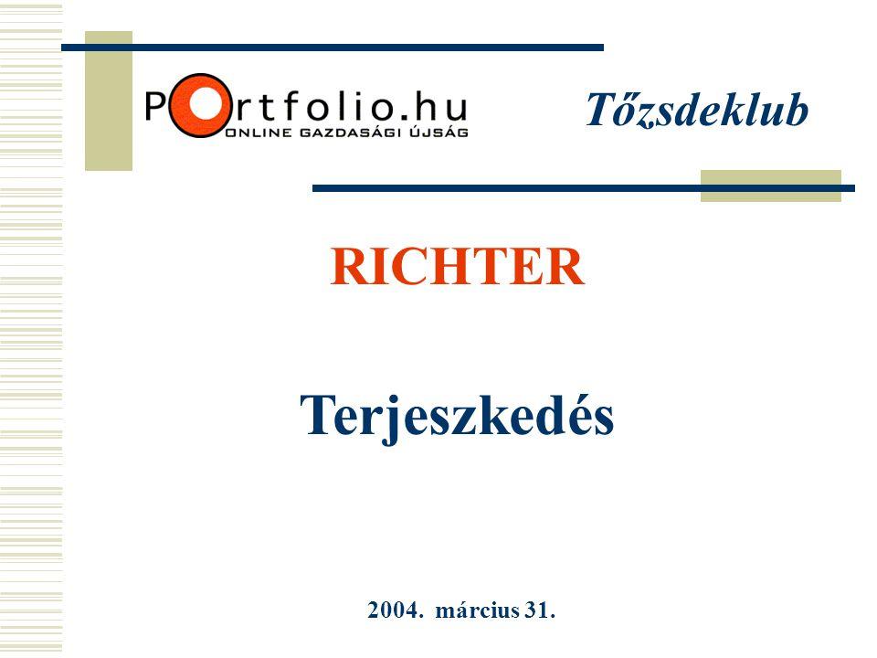 Terjeszkedés RICHTER 2004. március 31.