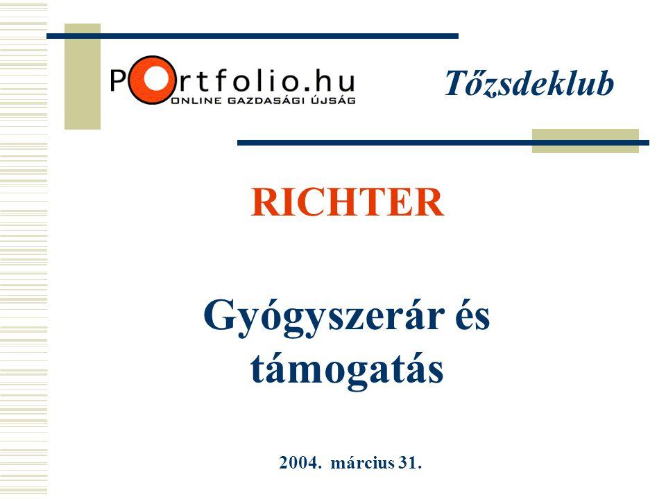 Tőzsdeklub Gyógyszerár és támogatás RICHTER 2004. március 31.