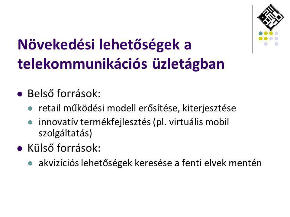 Növekedési lehetőségek a telekommunikációs üzletágban Belső források: retail működési modell erősítése, kiterjesztése innovatív termékfejlesztés (pl.