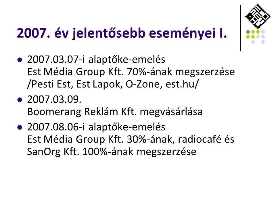 2007. év jelentősebb eseményei I. 2007.03.07-i alaptőke-emelés Est Média Group Kft.