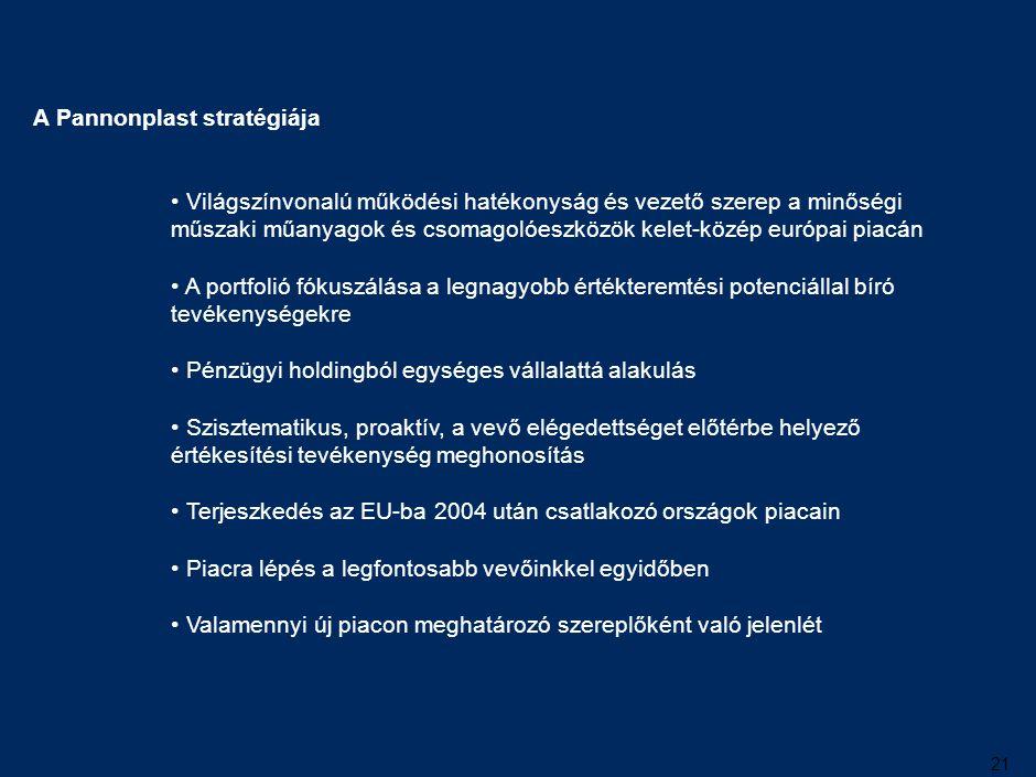 21 Világszínvonalú működési hatékonyság és vezető szerep a minőségi műszaki műanyagok és csomagolóeszközök kelet-közép európai piacán A portfolió fóku