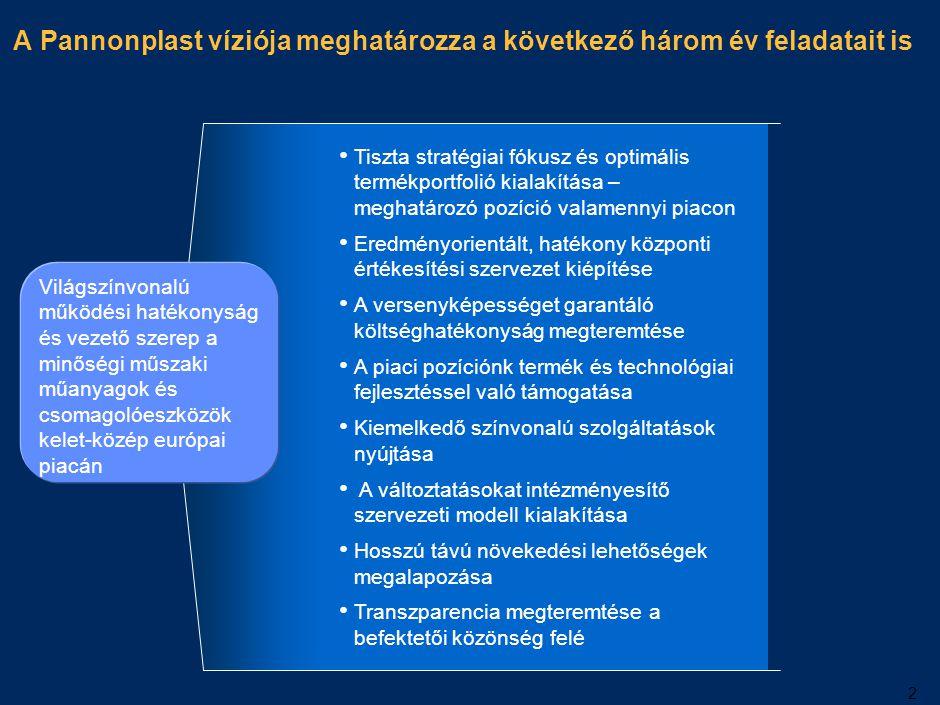 2 A Pannonplast víziója meghatározza a következő három év feladatait is Tiszta stratégiai fókusz és optimális termékportfolió kialakítása – meghatároz