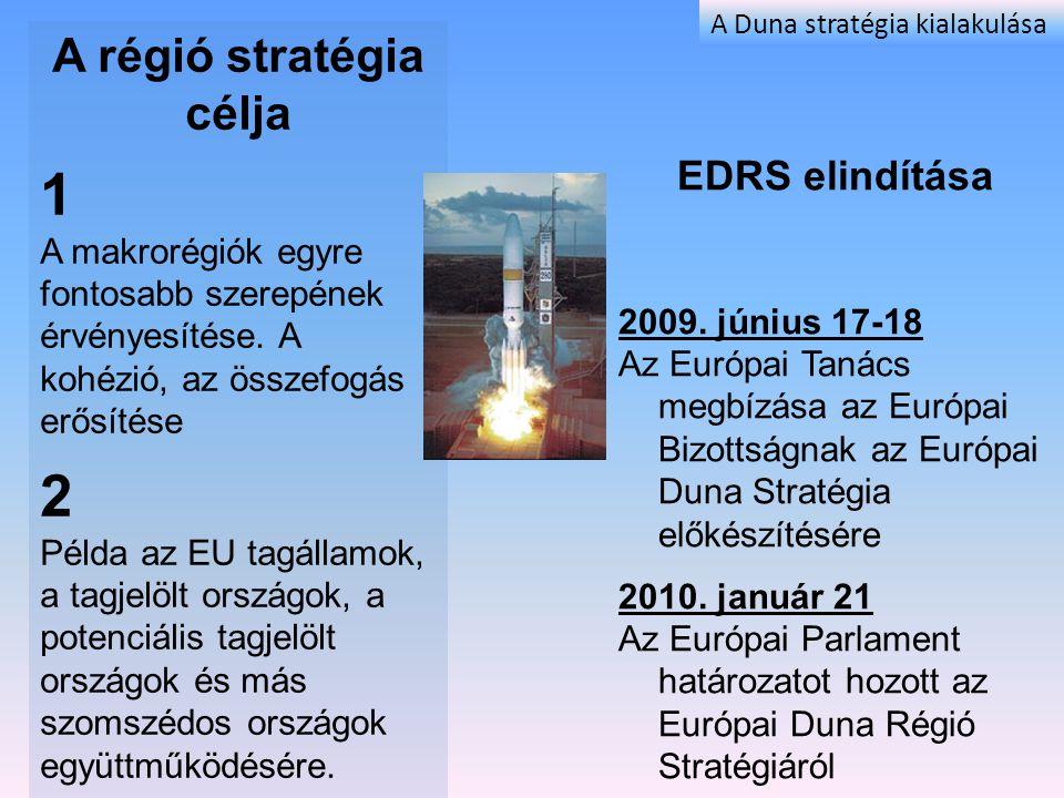 EDRS elindítása 2009. június 17-18 Az Európai Tanács megbízása az Európai Bizottságnak az Európai Duna Stratégia előkészítésére 2010. január 21 Az Eur