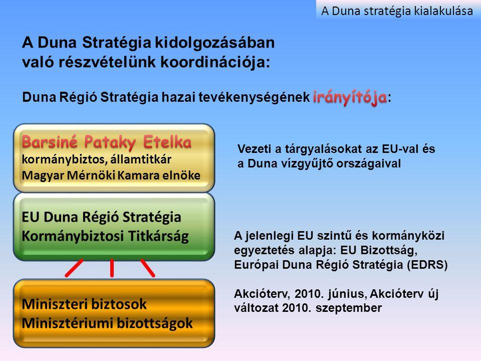 EU Duna Régió Stratégia Kormánybiztosi Titkárság Vezeti a tárgyalásokat az EU-val és a Duna vízgyűjtő országaival A jelenlegi EU szintű és kormányközi