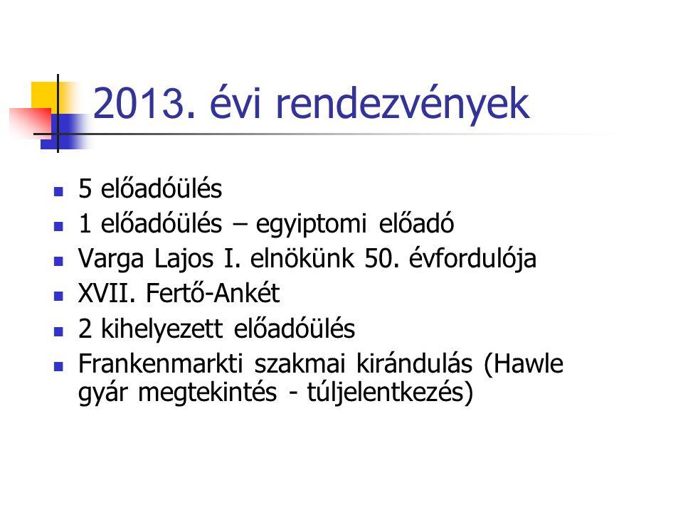 20 13. évi rendezvények 5 előadóülés 1 előadóülés – egyiptomi előadó Varga Lajos I.