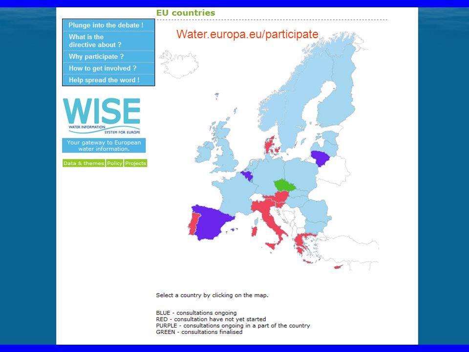 Water.europa.eu/participate
