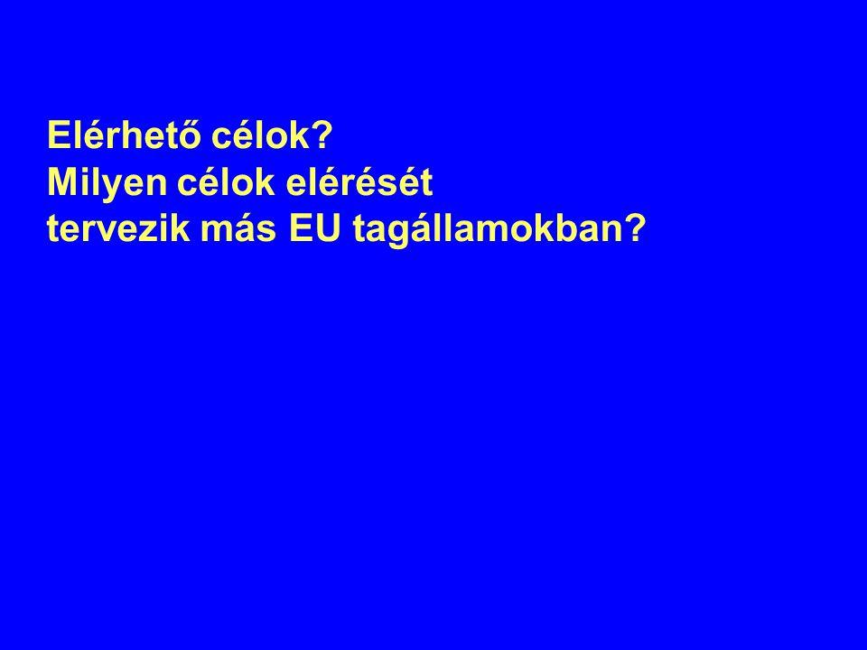 Elérhető célok? Milyen célok elérését tervezik más EU tagállamokban?