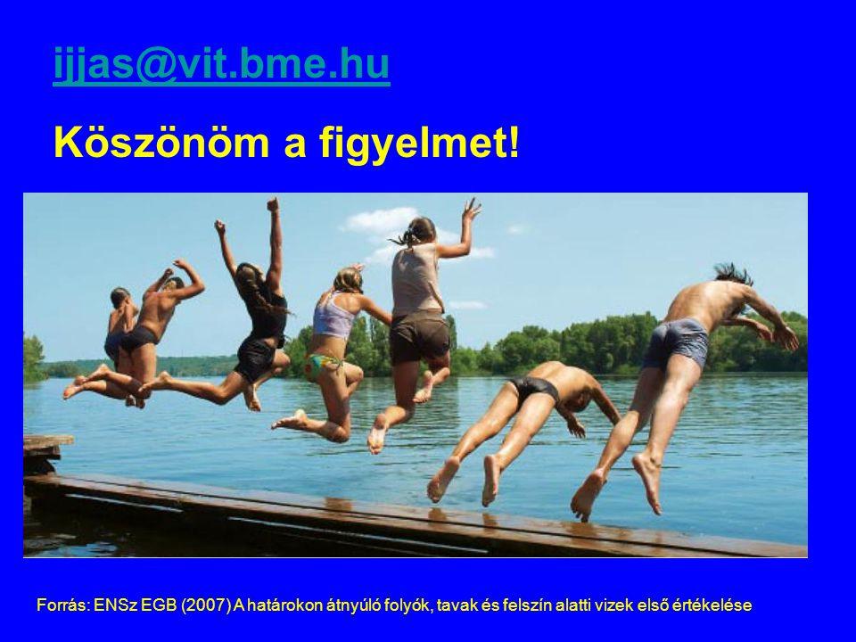 ijjas@vit.bme.hu Köszönöm a figyelmet! Forrás: ENSz EGB (2007) A határokon átnyúló folyók, tavak és felszín alatti vizek első értékelése
