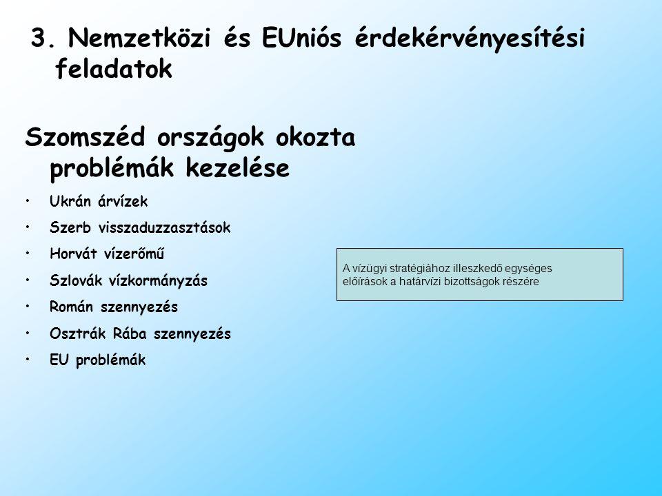 3. Nemzetközi és EUniós érdekérvényesítési feladatok Szomszéd országok okozta problémák kezelése Ukrán árvízek Szerb visszaduzzasztások Horvát vízerőm