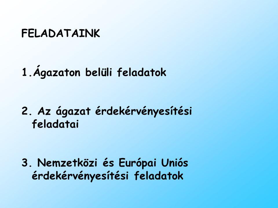 FELADATAINK 1.Ágazaton belüli feladatok 2. Az ágazat érdekérvényesítési feladatai 3. Nemzetközi és Európai Uniós érdekérvényesítési feladatok