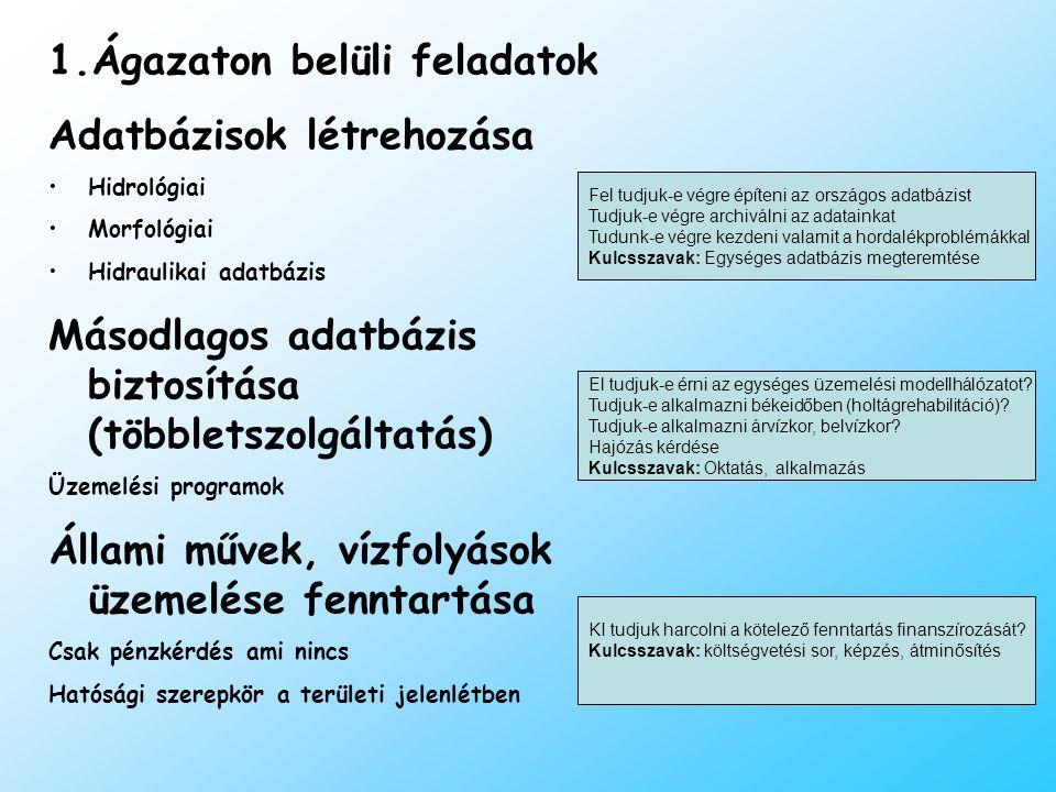 1.Ágazaton belüli feladatok Adatbázisok létrehozása Hidrológiai Morfológiai Hidraulikai adatbázis Másodlagos adatbázis biztosítása (többletszolgáltatás) Üzemelési programok Állami művek, vízfolyások üzemelése fenntartása Csak pénzkérdés ami nincs Hatósági szerepkör a területi jelenlétben Fel tudjuk-e végre építeni az országos adatbázist Tudjuk-e végre archiválni az adatainkat Tudunk-e végre kezdeni valamit a hordalékproblémákkal Kulcsszavak: Egységes adatbázis megteremtése KI tudjuk harcolni a kötelező fenntartás finanszírozását.