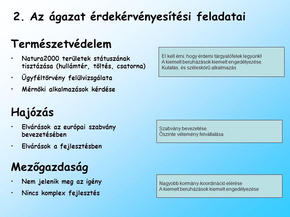 2. Az ágazat érdekérvényesítési feladatai Természetvédelem Natura2000 területek státuszának tisztázása (hullámtér, töltés, csatorna) Ügyféltörvény fel