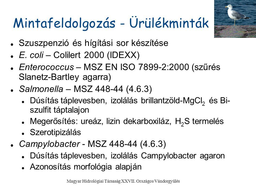 Magyar Hidrológiai Társaság XXVII.Országos Vándorgyűlés Mintafeldolgozás - Vízminták E.