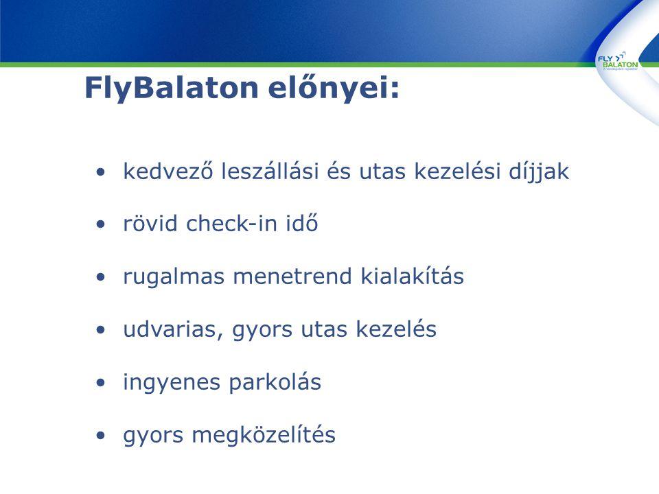 FlyBalaton előnyei: kedvező leszállási és utas kezelési díjjak rövid check-in idő rugalmas menetrend kialakítás udvarias, gyors utas kezelés ingyenes