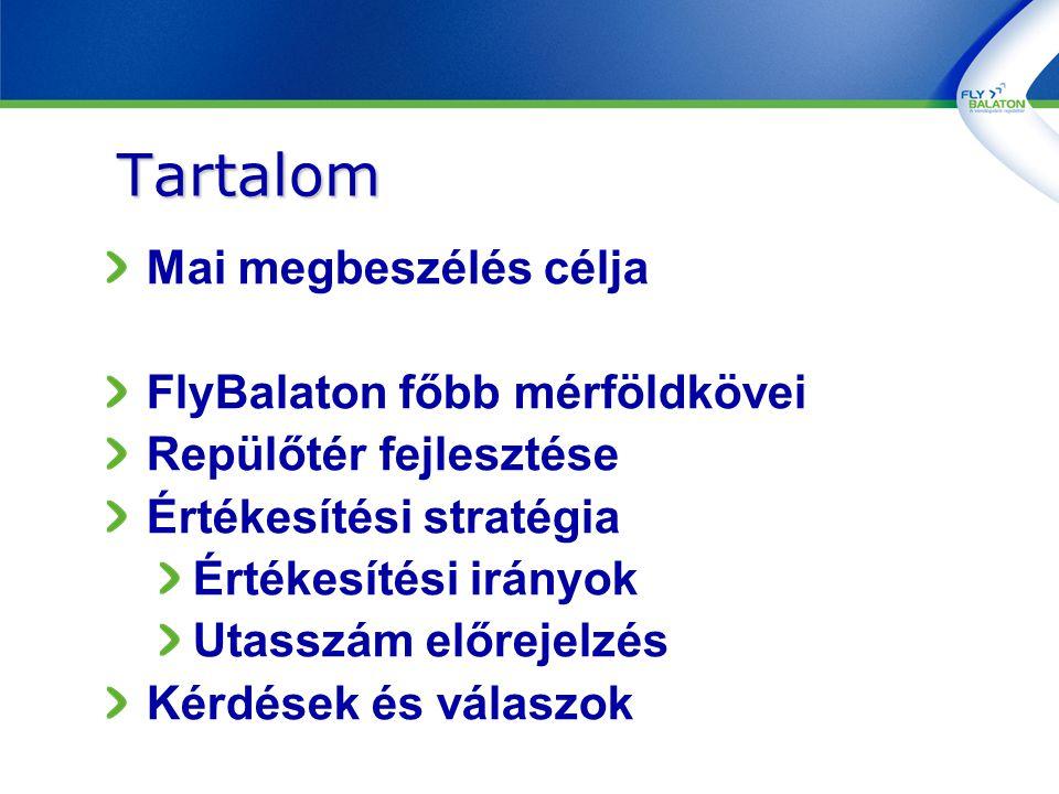Egy konkrét példa Legalacsonyabb árak és költségek Európában a légiközlekedésen belül Legnagyobb európai légitársaság utasszám alapján (35 Mio/év) Legnagyobb európai légitársaság utasszám növekedés alapján (27%/év 1995-2005) Legnagyobb európai hálózat: 250 vonal, 14 báziskikötő Európa legpontosabb légitársasága, legkevesebb poggyászelvesztéssel és járattörléssel Forrás: ryanair.com