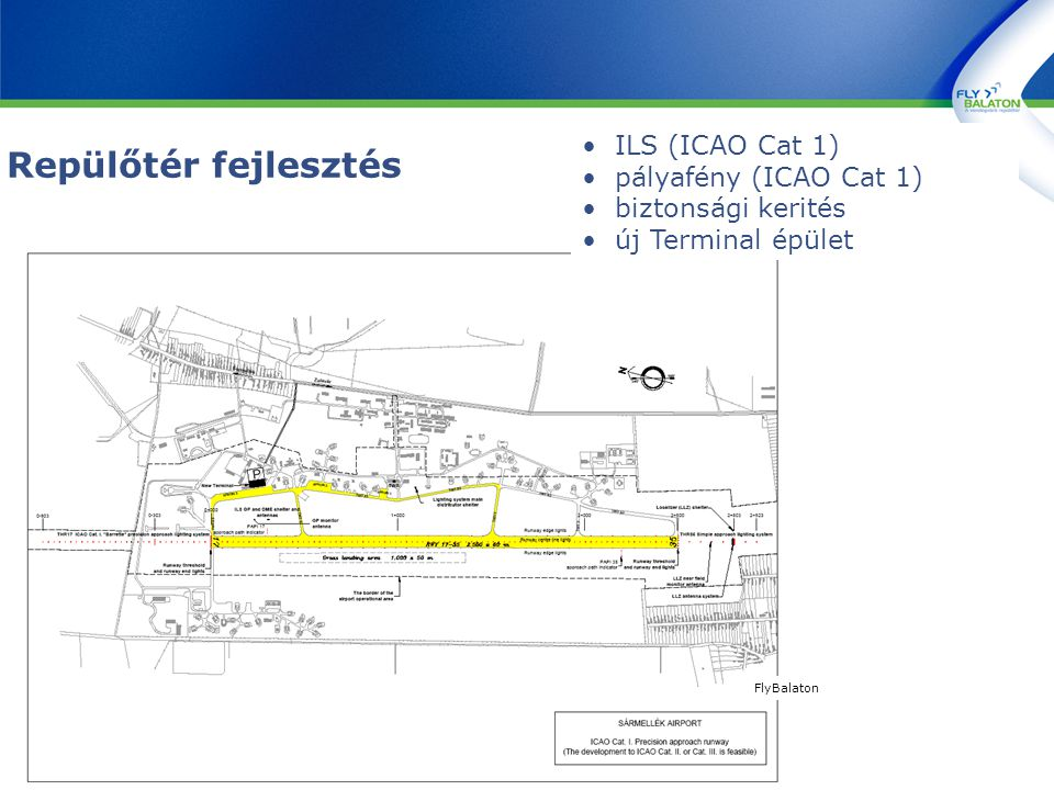 Repülőtér fejlesztés FlyBalaton ILS (ICAO Cat 1) pályafény (ICAO Cat 1) biztonsági kerités új Terminal épület