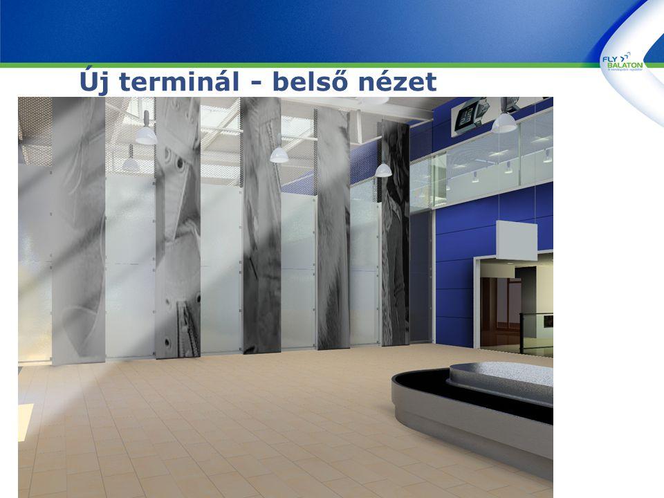Jelenlegi és tervezett menetrend hálózat 2005 (jelenlegi helyzet) 2006 (tervezett helyzet) Charter (bejövő) Charter (kimenő) Low cost Home carrier Menetrend szerinti - - Malév: STR Helvetic (ZRH) Lufthansa: FRA, DUS, Orosz piac: MOW Görög, Török, Spanyol charterek Ryanair: LON Malév: STR, BER, CPH Helvetic: ZRH Intersky: FHF, dauair (DMT, LEJ) Oneworld: HEL, DUB Lufthansa: FRA, DUS, Cirrus Airlines LEJ, BER, PISTENANY Danish :BIL, CPH