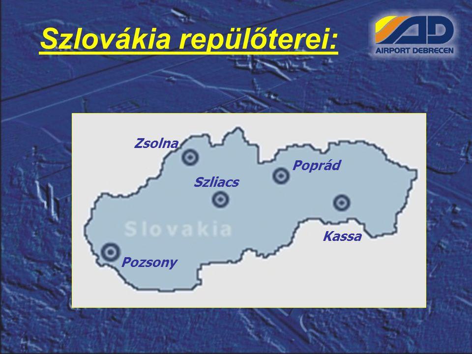 Szlovákia repülőterei: Kassa Pozsony Poprád Zsolna Szliacs