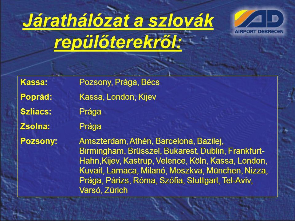 Járathálózat a szlovák repülőterekről: Kassa:Pozsony, Prága, Bécs Poprád:Kassa, London, Kijev Szliacs:Prága Zsolna:Prága Pozsony:Amszterdam, Athén, Ba