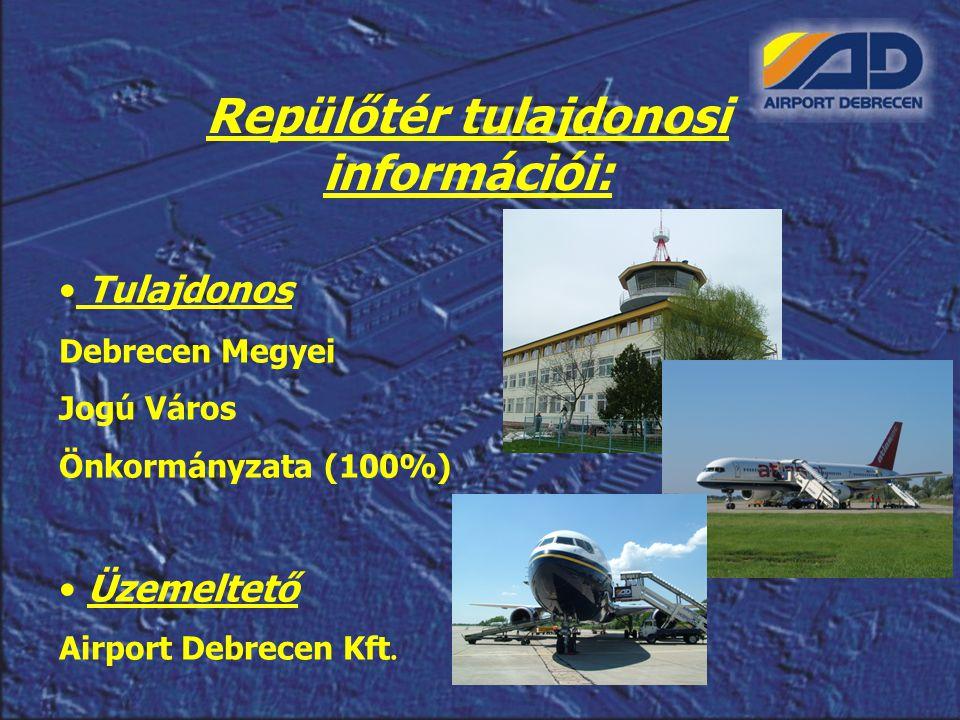 Repülőtér tulajdonosi információi: Tulajdonos Debrecen Megyei Jogú Város Önkormányzata (100%) Üzemeltető Airport Debrecen Kft.