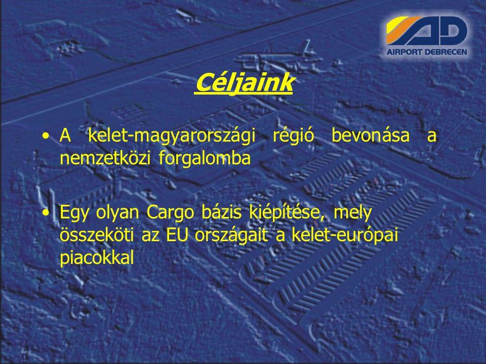 Céljaink A kelet-magyarországi régió bevonása a nemzetközi forgalomba Egy olyan Cargo bázis kiépítése, mely összeköti az EU országait a kelet-európai
