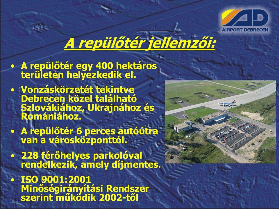 A repülőtér jellemzői: A repülőtér egy 400 hektáros területen helyezkedik el. Vonzáskörzetét tekintve Debrecen közel található Szlovákiához, Ukrajnáho