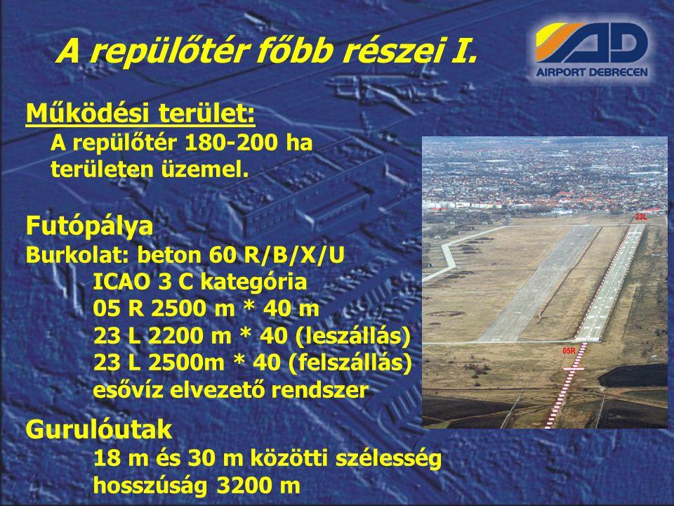 A repülőtér főbb részei I. Működési terület: A repülőtér 180-200 ha területen üzemel. Futópálya Burkolat: beton 60 R/B/X/U ICAO 3 C kategória 05 R 250