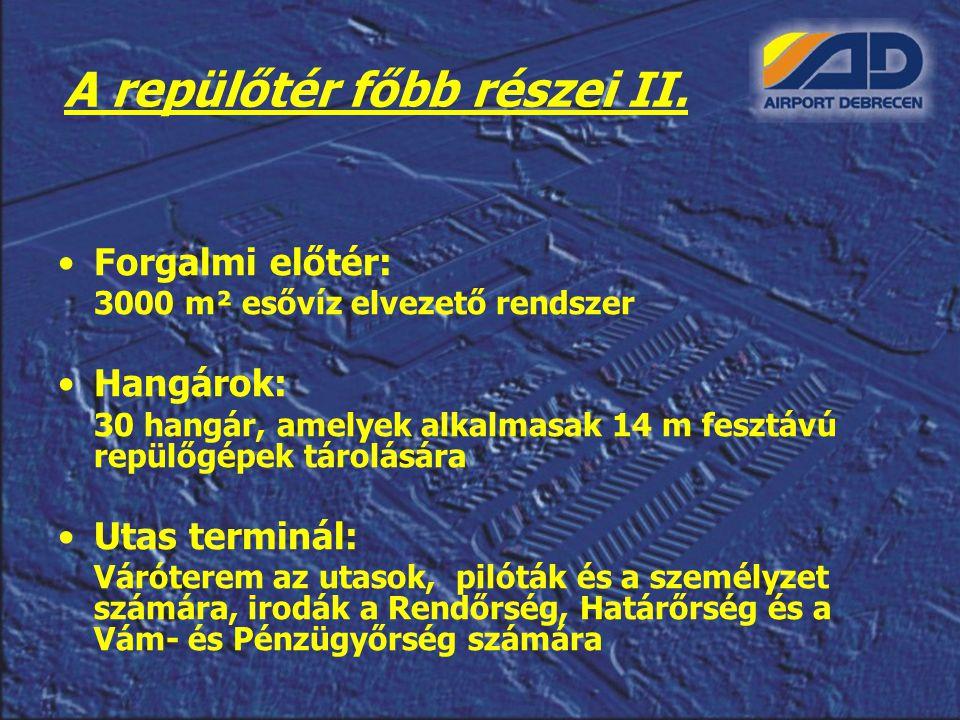 A repülőtér főbb részei II. Forgalmi előtér: 3000 m² esővíz elvezető rendszer Hangárok: 30 hangár, amelyek alkalmasak 14 m fesztávú repülőgépek tárolá
