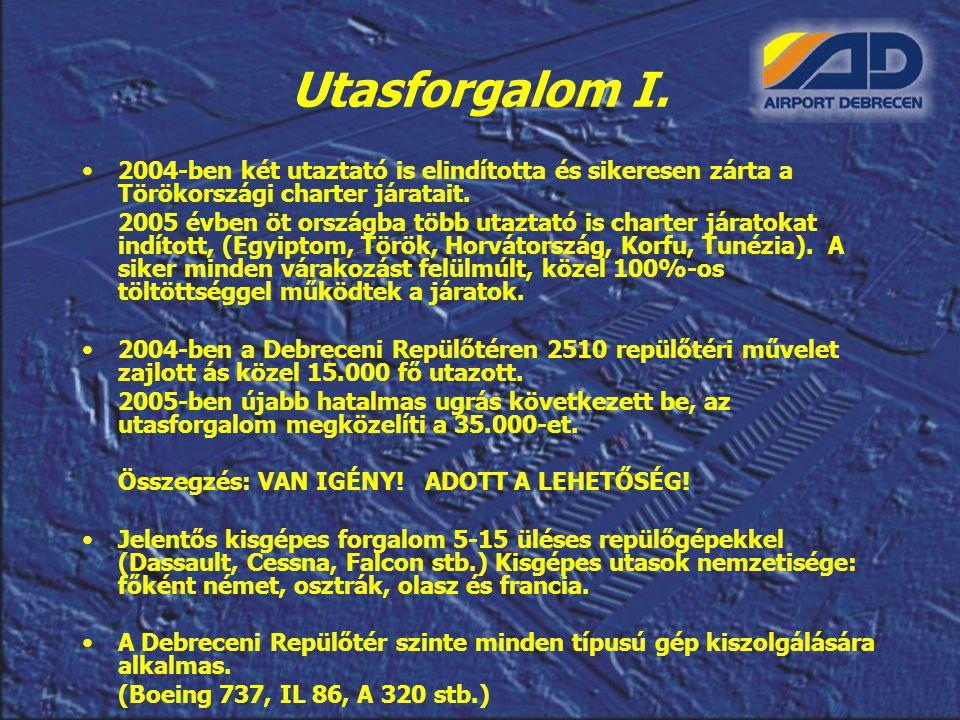 Utasforgalom I. 2004-ben két utaztató is elindította és sikeresen zárta a Törökországi charter járatait. 2005 évben öt országba több utaztató is chart
