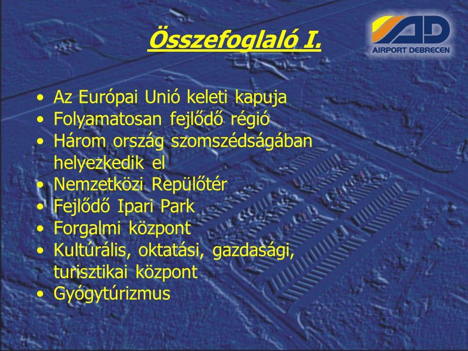 Összefoglaló I. Az Európai Unió keleti kapuja Folyamatosan fejlődő régió Három ország szomszédságában helyezkedik el Nemzetközi Repülőtér Fejlődő Ipar